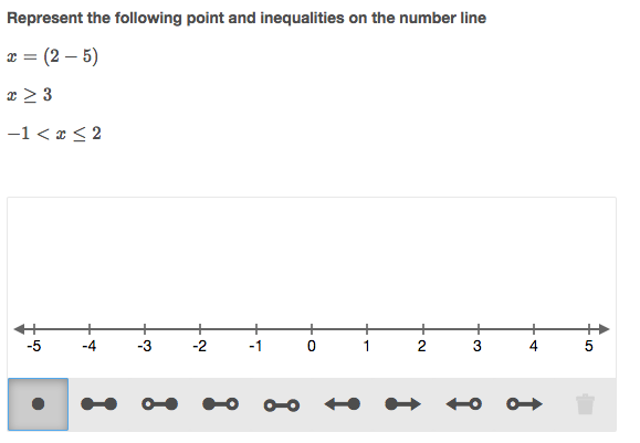 numberline_example_201581215934.png