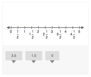 numberline_example.png